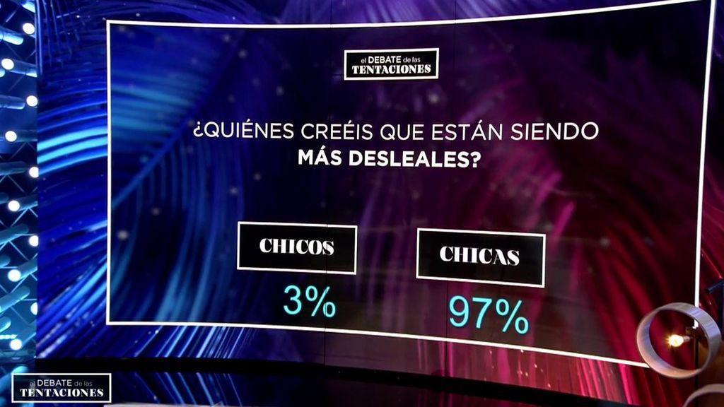 El grupo de las chicas, votadas por los usuarios a través de la web como las más desleales
