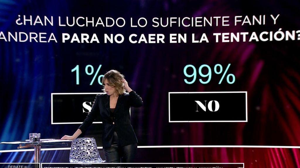 La audiencia con sus votos a través de la web sentencia: el 99% cree que Fani y Andrea no han hecho todo para resistir la tentación