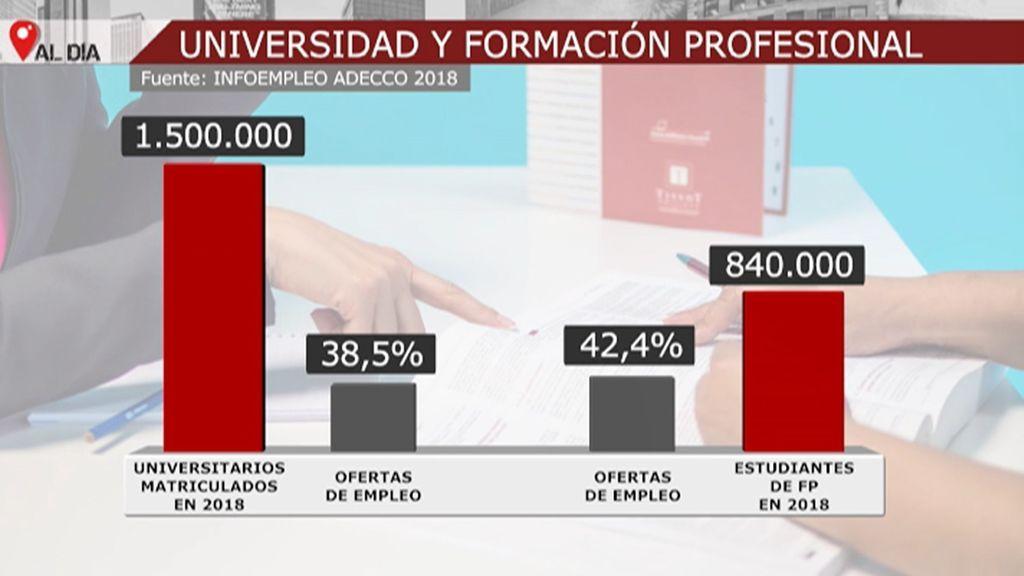 El problema del paro juvenil en España: es el más alto de la Unión Europea, con un 32% en menores de 25 años