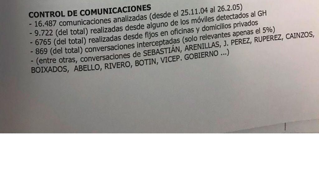 """Extracto del informe """"Proyecto FG"""""""