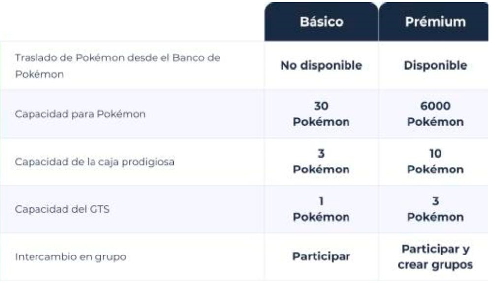 Plan Premium Pokémon HOME