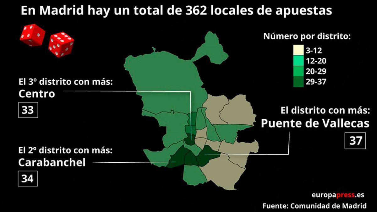 El mapa de las casas de apuestas en Madrid: el distrito de Vallecas es donde más locales hay