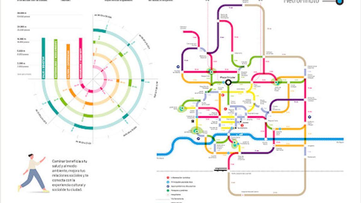 Metrominuto: un pequeño paso para el hombre un gran paso para Murcia