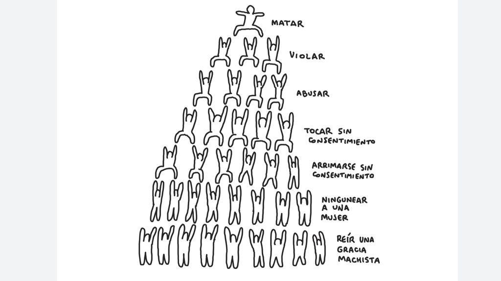 La unicidad de las personas