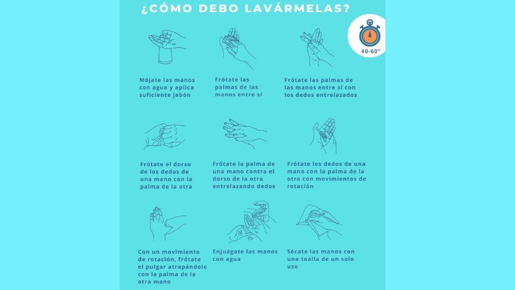 coronavirus-lavar-manos