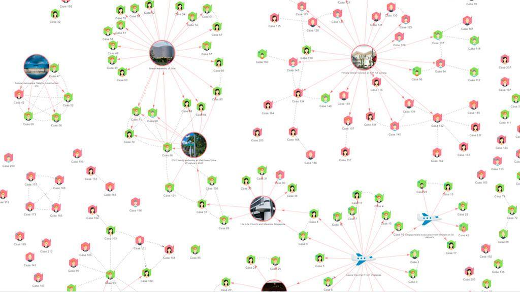 Varias empresas desarrollan conjuntamente una 'app' para controlar mejor la epidemia