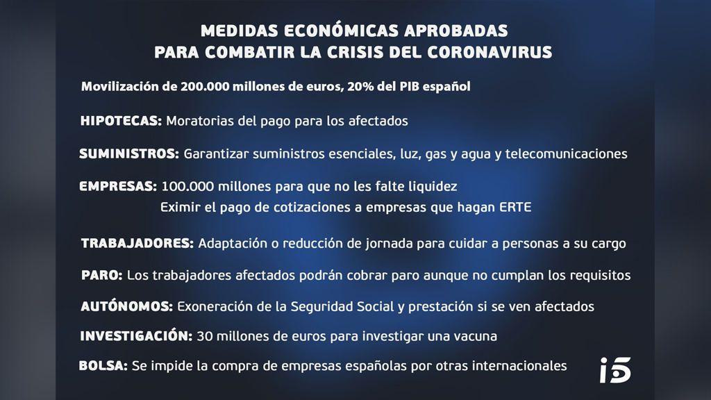 Las medidas económicas aprobadas por el Gobierno para combatir la crisis del coronavirus