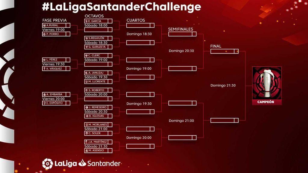 Dónde y cuándo ver el torneo 'LaLiga Santander Challenge': el torneo benéfico organizado por Ibai Llanos