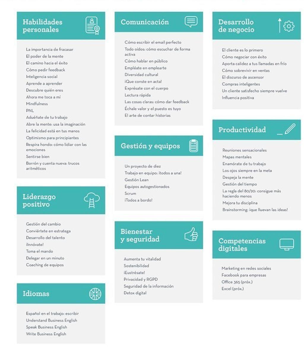 Adecco ofrece gratis formación y reorientación laboral durante la crisis sanitaria