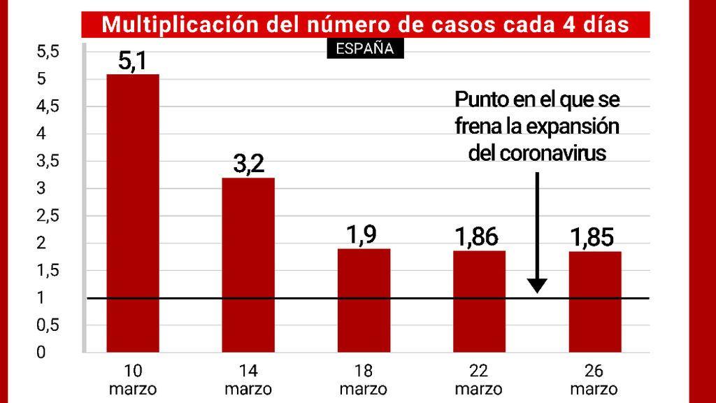 26_MULTIPLICAION_CASOS_4_DIAS