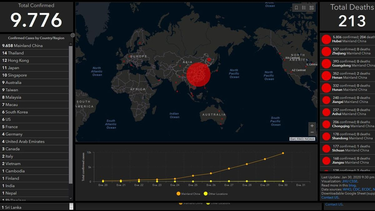 """Los misterios de la  """"Tabla Hopkins"""" que mide el coronavirus en el mundo"""