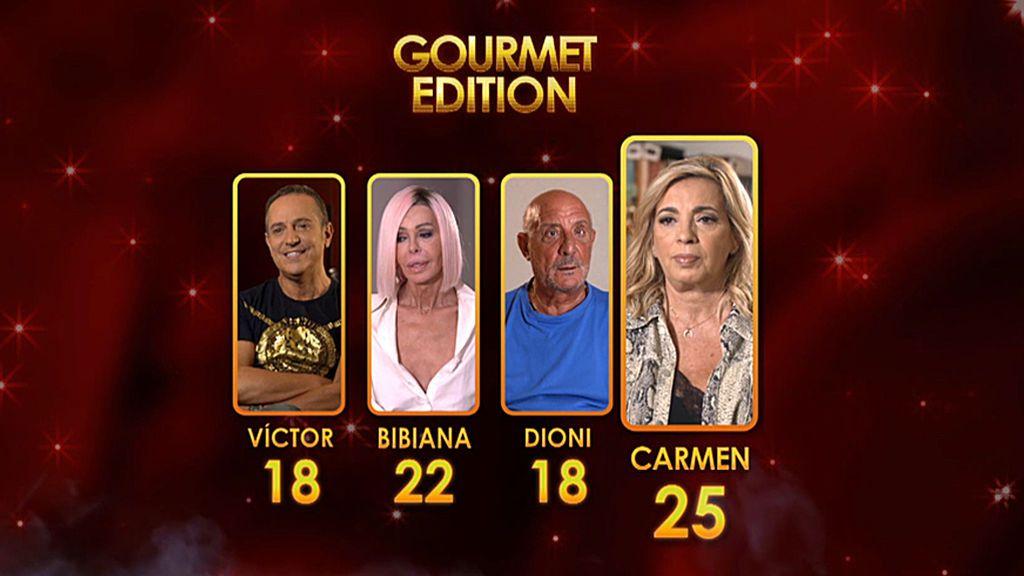 ¡Vota! ¿Quién es tu ganador de este 'Ven a cenar conmigo: Gourmet Edition'?