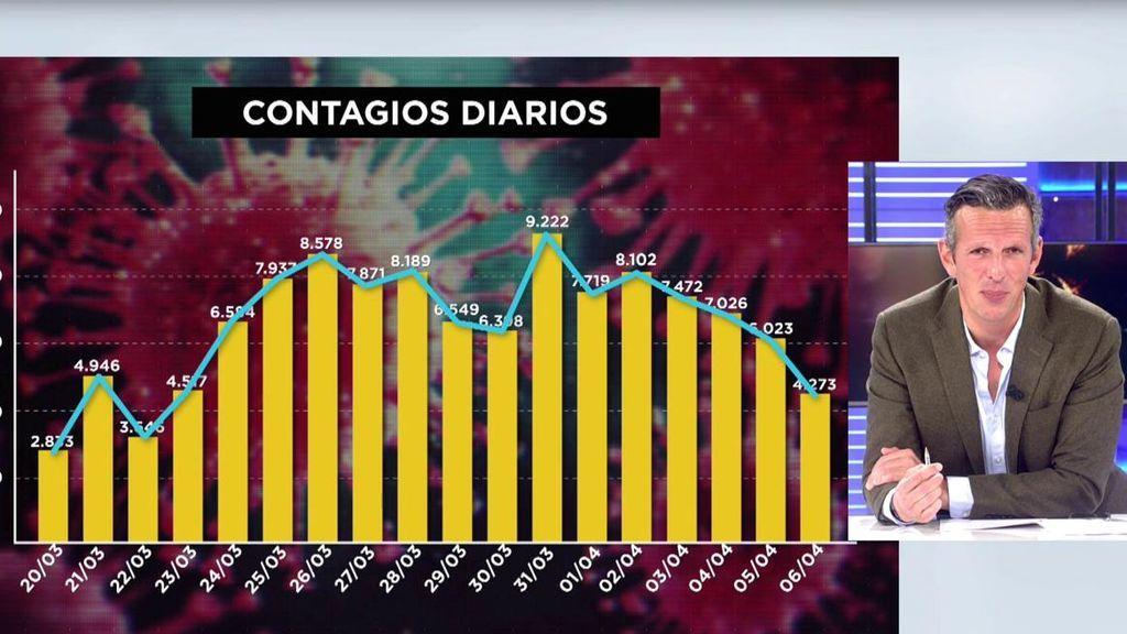 """Joaquín Prat, ante la bajada en la curva de los contagios: """"Todo el que está en su casa es un héroe"""""""