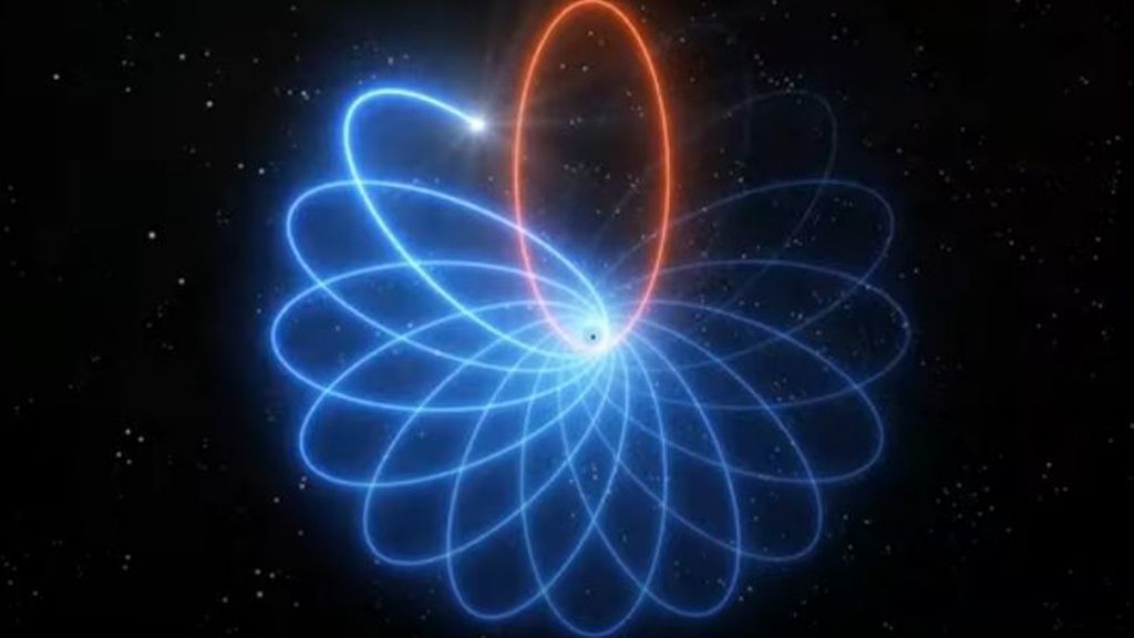 El baile de una estrella alrededor de un agujero negro, un nuevo descubrimiento que da la razón a Einstein