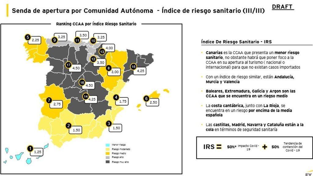 Mapa de las comunidades autónomas, en cuanto a la reapertura hostelera