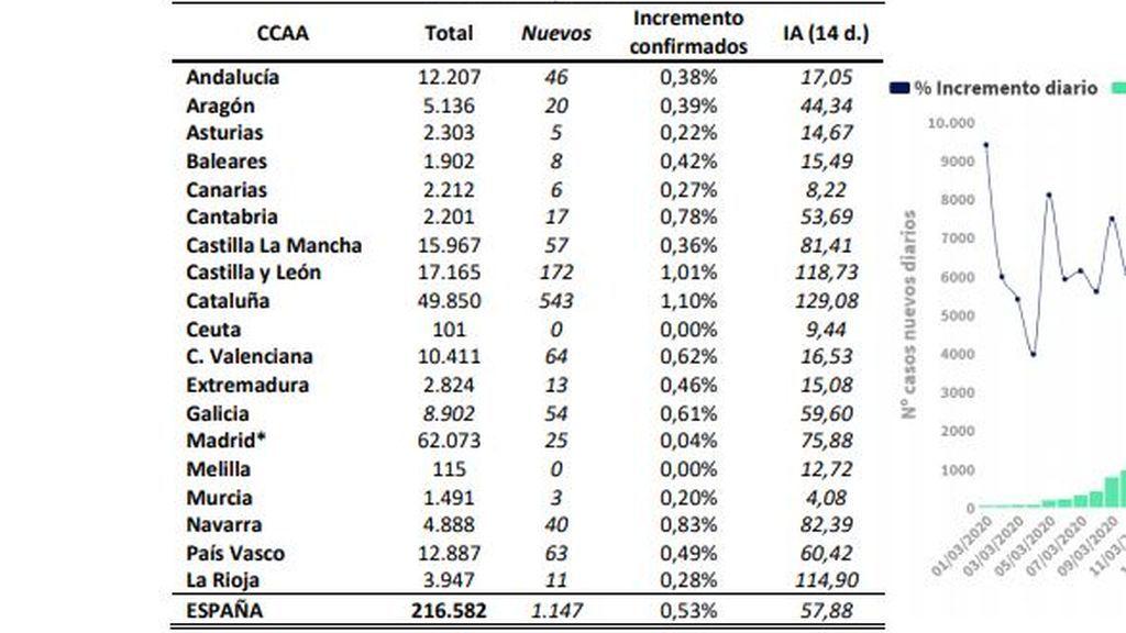 coronavirus-comunidades