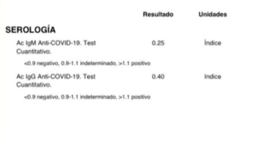 Resultado de test serológico de coronavirus