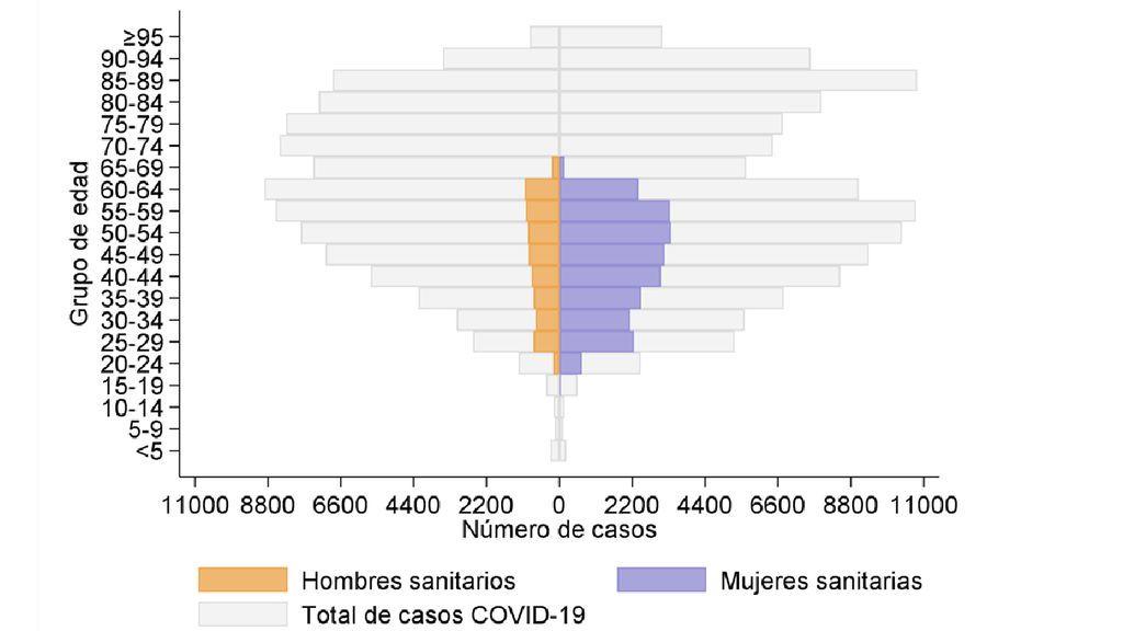 Guía-para-la-evaluación-de-la-gravedad-de-las-epidemias-de-pandemias-de-gripe-en-España