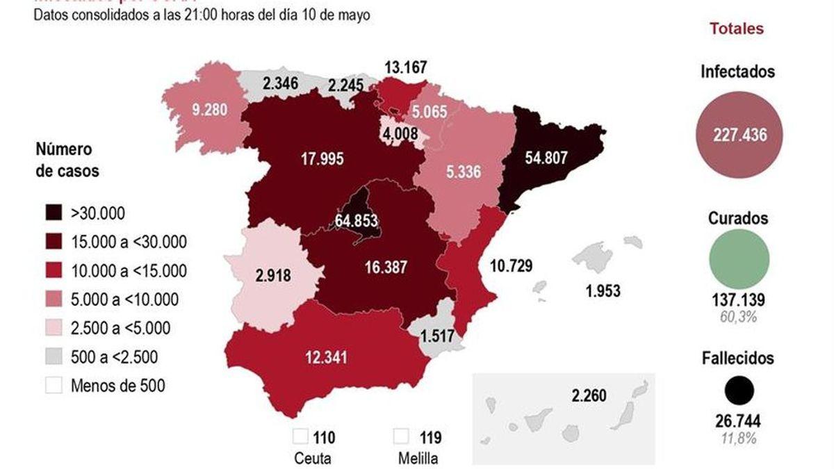 Descenso en las cifras del coronavirus en España: 123 muertos y 373 contagios en las últimas 24 horas