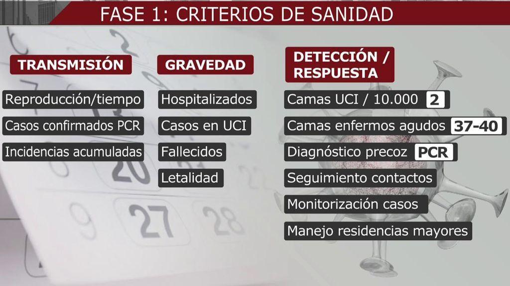 2020_05_11-1626-REC_Cuatro_REC.ts.0x0.143029294816500
