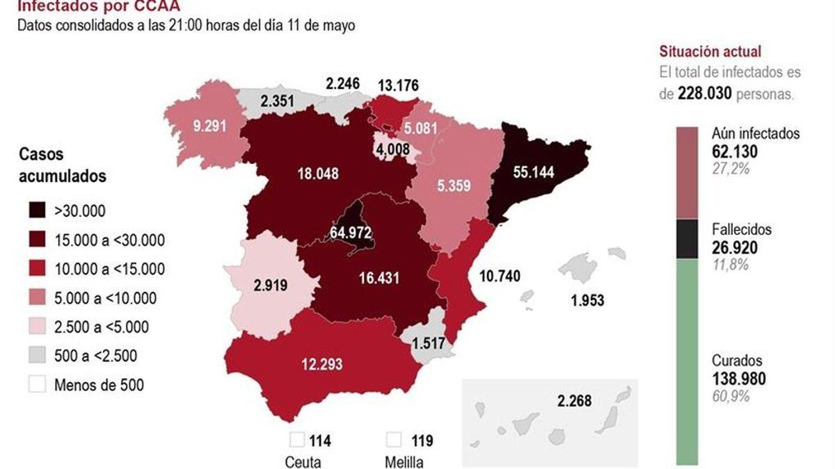 España registra 176 muertos por coronavirus, un ligero repunte que también se da en los contagios: 426 más