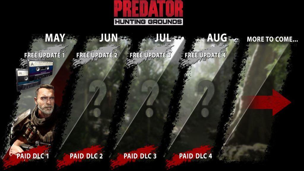 Predagtro Hunting Grounds DLC