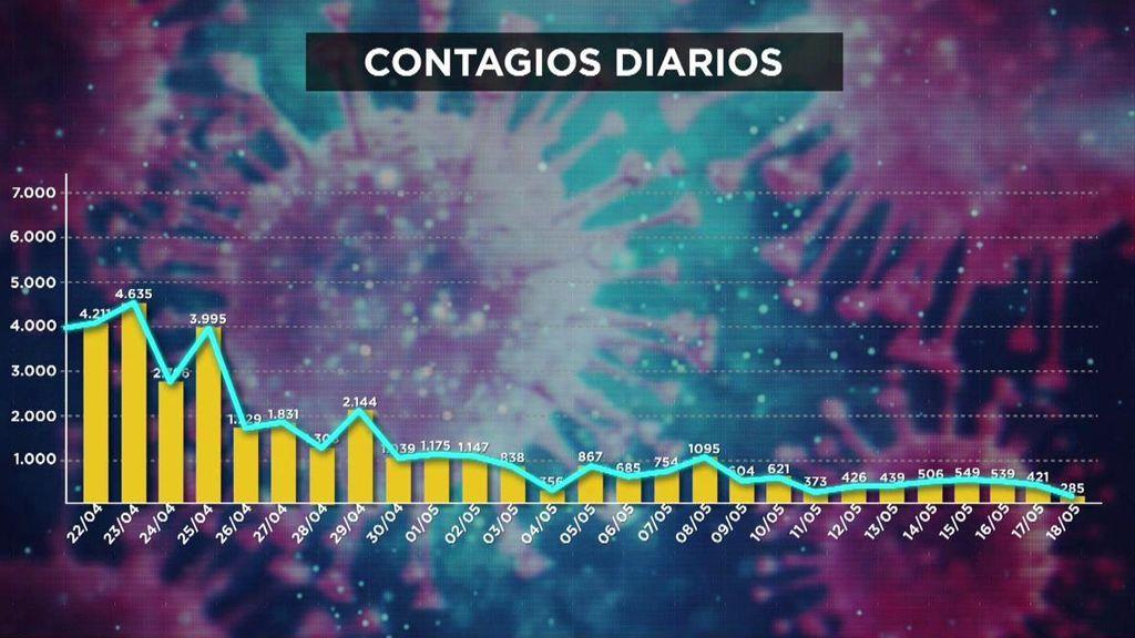 2020_05_18-1543-REC_Cuatro_REC.ts.0x0.143083496254500