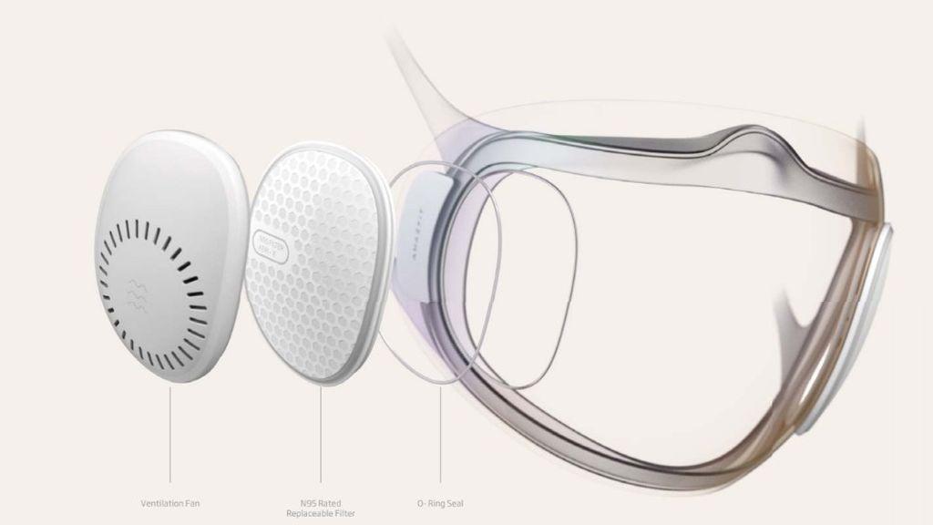 Componentes de la mascarilla inteligente