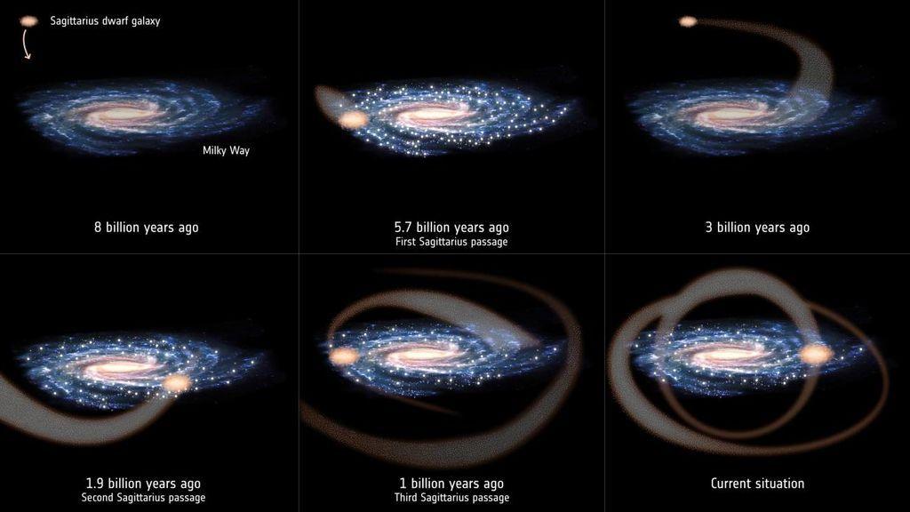El Sol podría ser el resultado del choque de la Vía Láctea con la galaxia enana de Sagitario