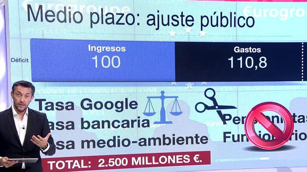 Javier Ruiz explica qué supone para España la ayuda aprobada por la UE: subida generalizada de impuesto