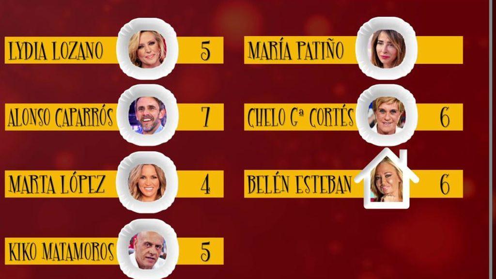 Las votaciones del segundo programa de 'La última cena'