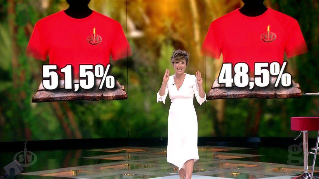 Lectura de unos porcentajes ciegos cambiantes y muy igualados