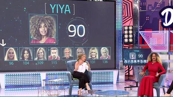 test de inteligencia de Yiya
