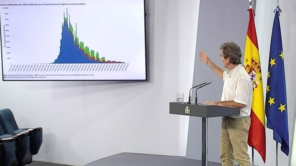 """Fernando Simón, sobre el caos en las cifras: """"En la base de datos aparece algún caso del 11 del 11 del 1111"""""""