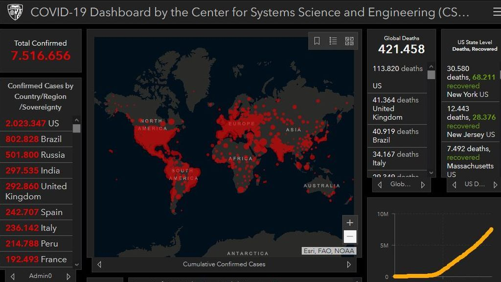 Mapa del coronavirus en el mundo: así cambia en función de los casos confirmados