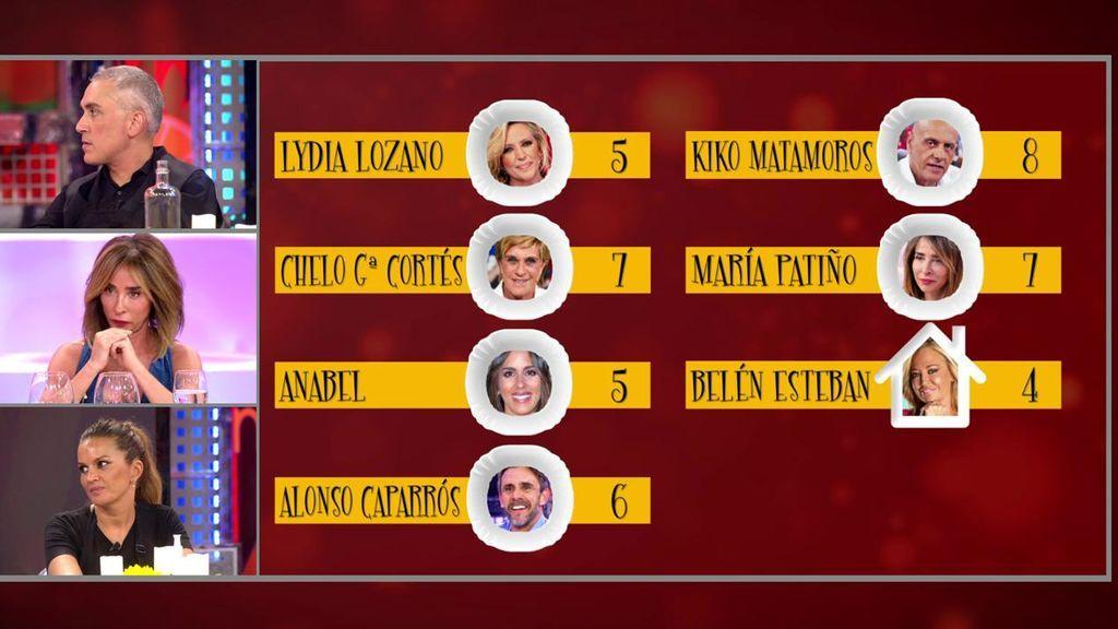 Las votaciones a la cena de Kiko Hernández y Marta López