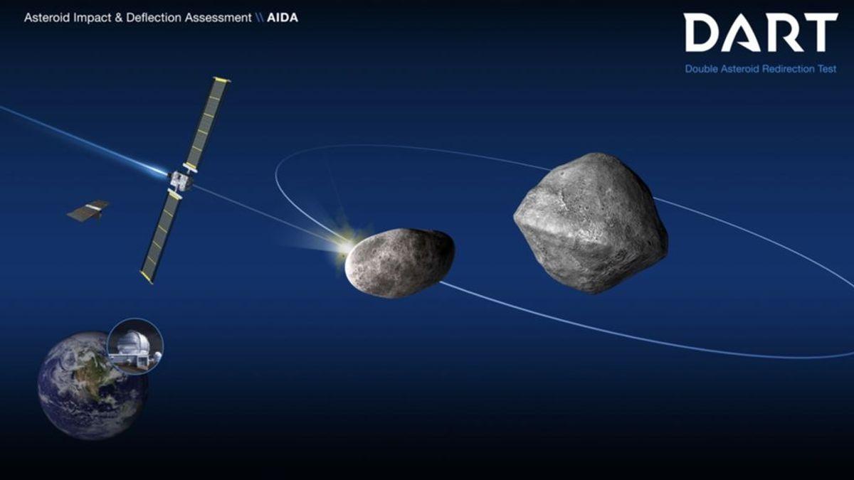 La NASA lanzará la misión DART para desviar la trayectoria de un asteroide