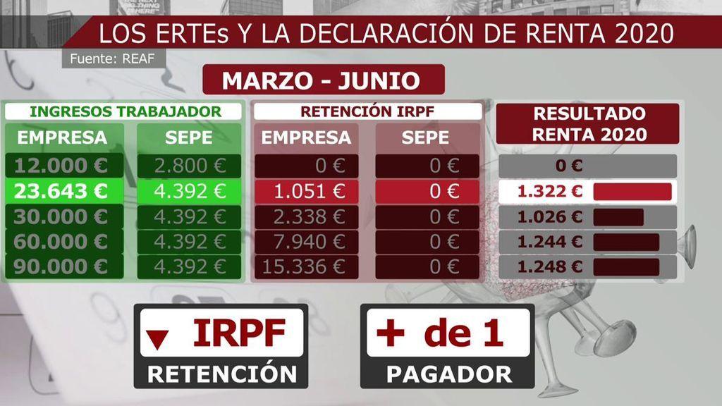 2020_07_10-1728-REC_Cuatro_REC.ts.0x0.143496187319700